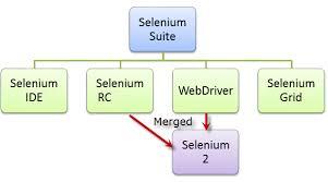 selenium_1